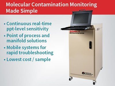 AMC cleanroom monitor AirSentry II MultiPoint from Particle Measuring Systems