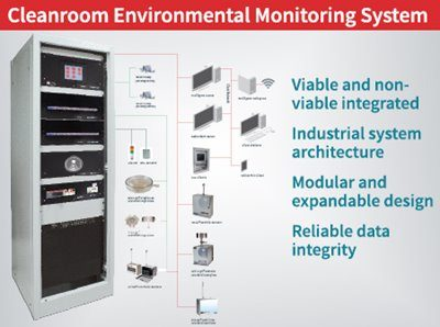 facilty monitoring system