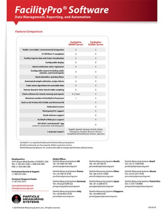 FacilityPro-Software_SPEC-SHEET-031914-4