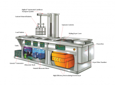 parts-cleaning-system