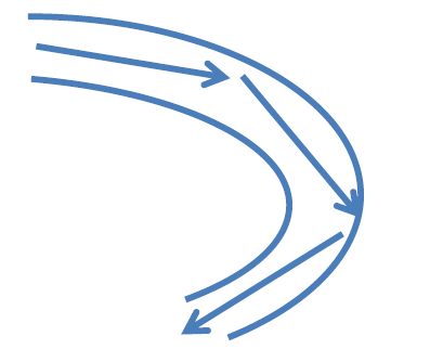tube-bend-particle-loss